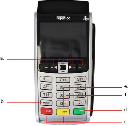 Ingenico iWL252 function & menu keys